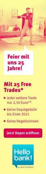 Deutsche Bank Aktien Kaufen Oder Verkaufen